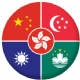 China Languages Flag 58mm Mirror